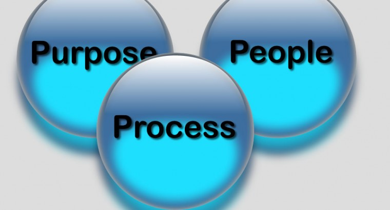 people-process-purpose